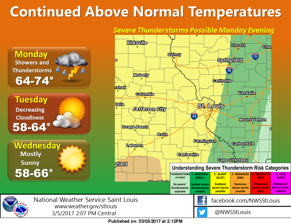 Storms on the way for tonight, early Tuesday---NWS says some storms could be severe