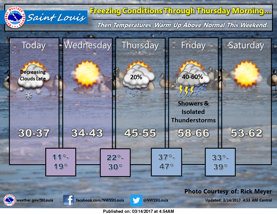 We'll see probably the last gasp of winter these next couple of days
