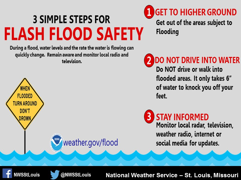 Flash Flood Watch from Friday evening thru Sunday evening