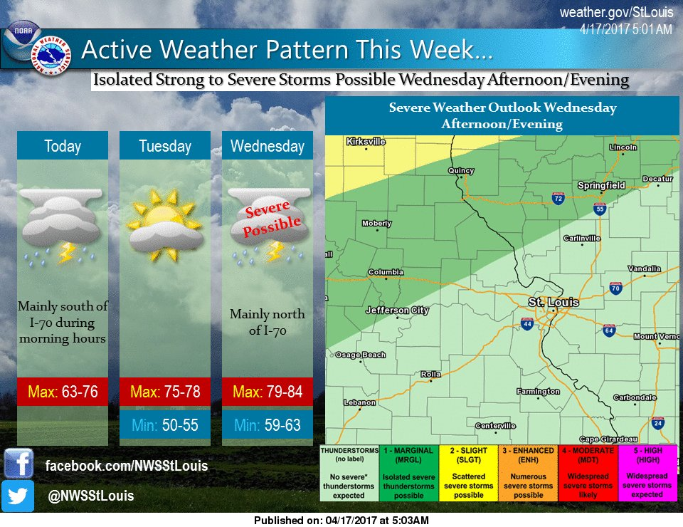 Mild with chances of showers and storms