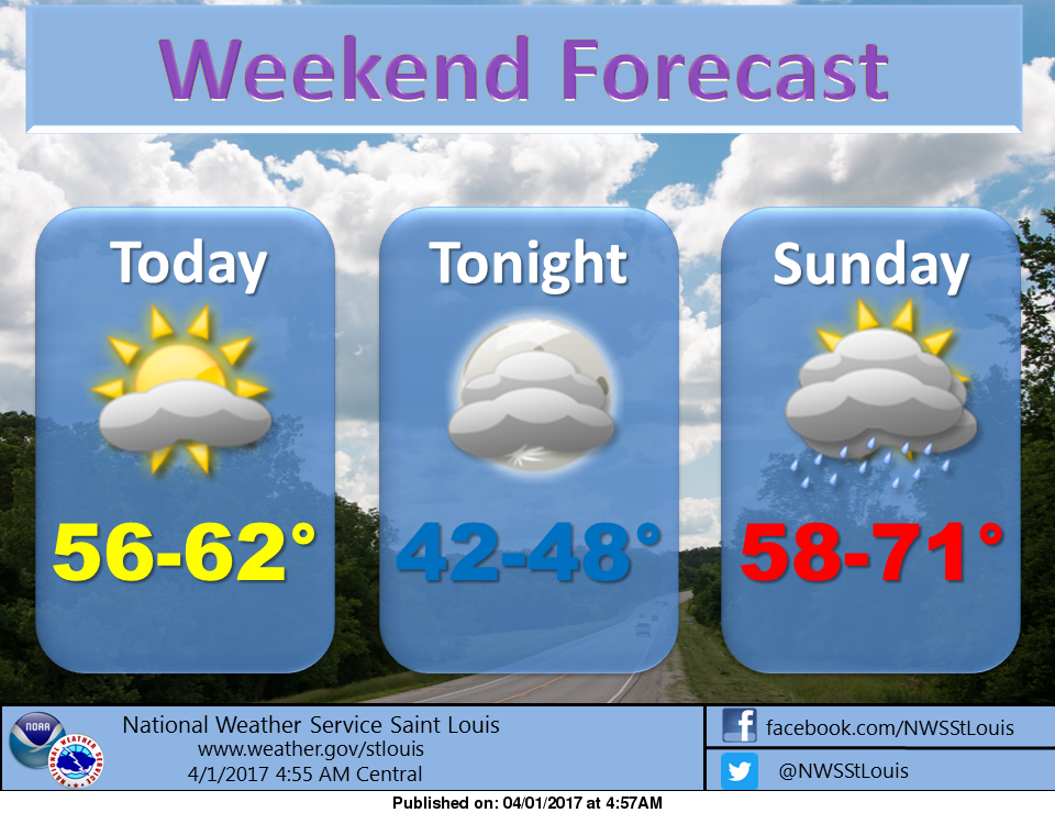 Cool and mostly dry this weekend---Lots of rain in the forecast for the upcoming week