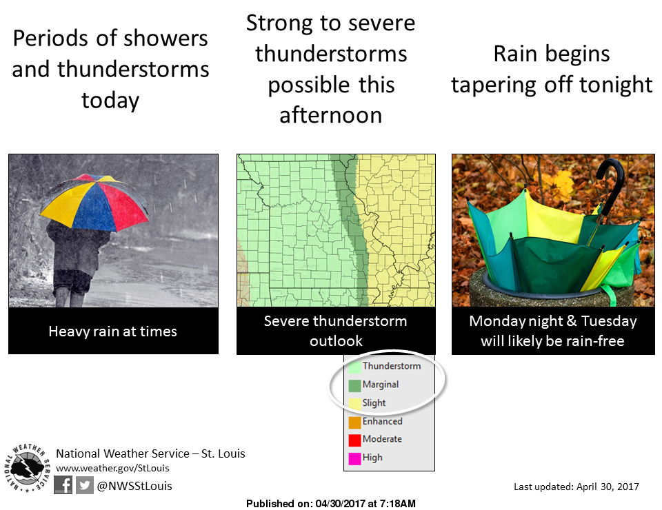 More heavy rain throughout today, strong chance for severe storms this afternoon & tonight