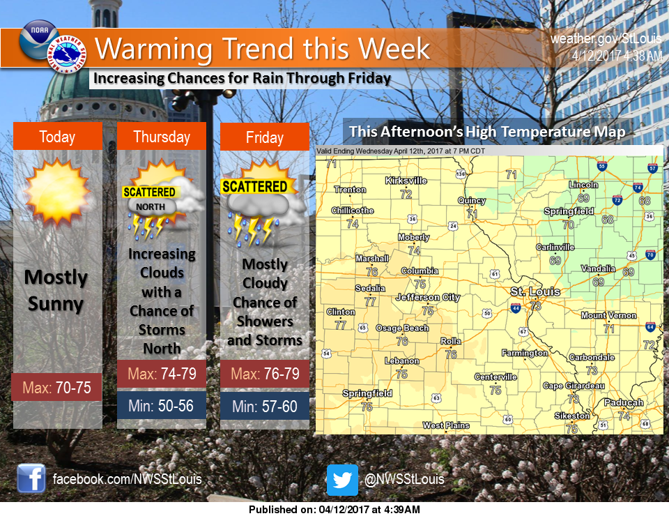 Warming Trend for the next few days
