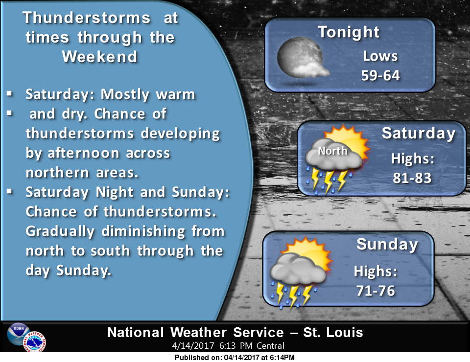 Warm and Windy Today, could see some strong to severe storms on Easter Sunday