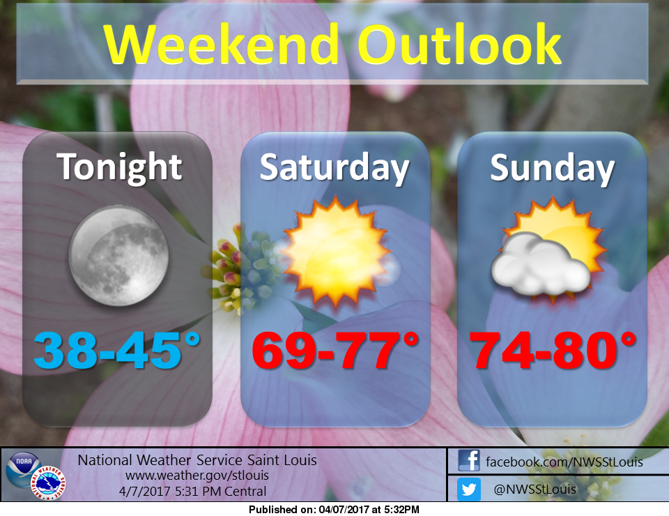 Sunny and Mild Weekend