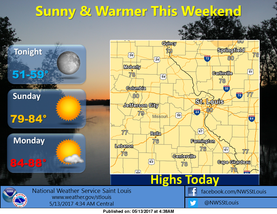 Warm and Dry Weekend, stays warm and dry into next week