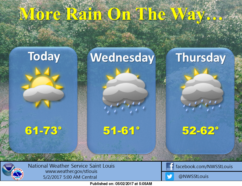 More heavy rains on the way for Wednesday & Thursday