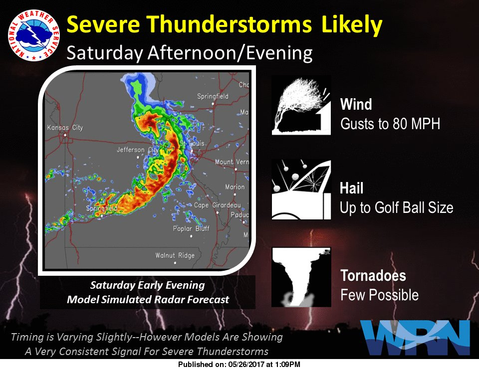 NWS in St. Louis warning to be prepared for severe storms Saturday evening/night
