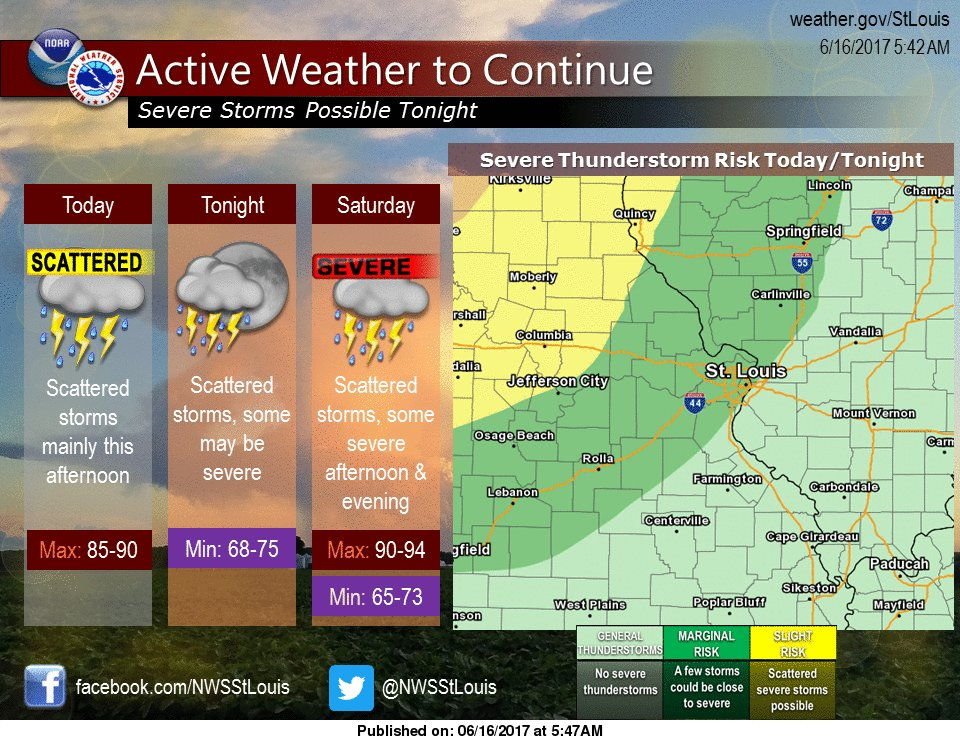 Hot & Humid today, chance of storms this afternoon and tonight