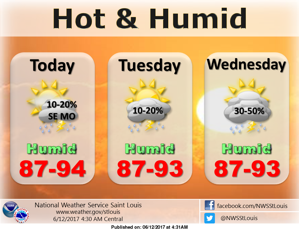 Hot and Humid to start off the week