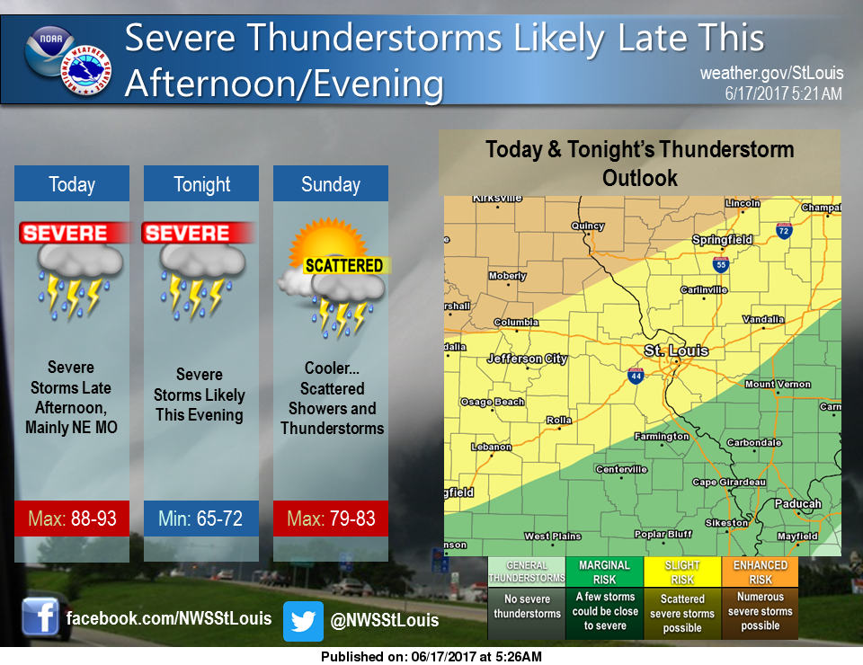 Showers & Storms Possible today, could see Severe Storms tonight