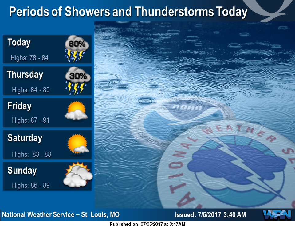 Showers and Storms today, could see an isolated strong to severe storm