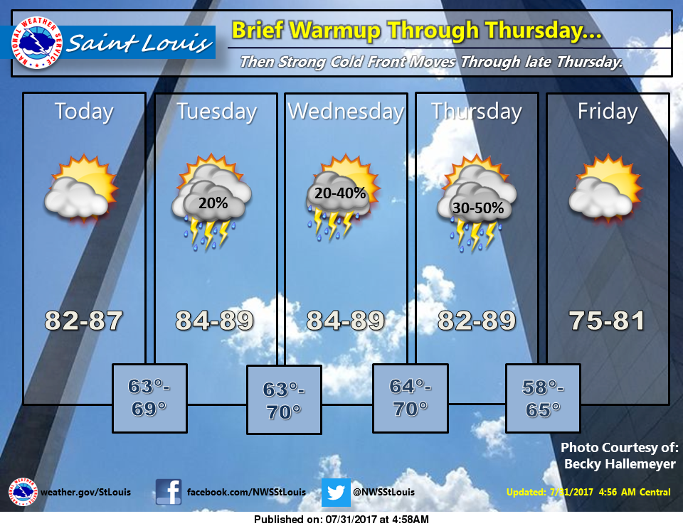 Mild Start to the Week, increasing chances for rain on Wed & Thu