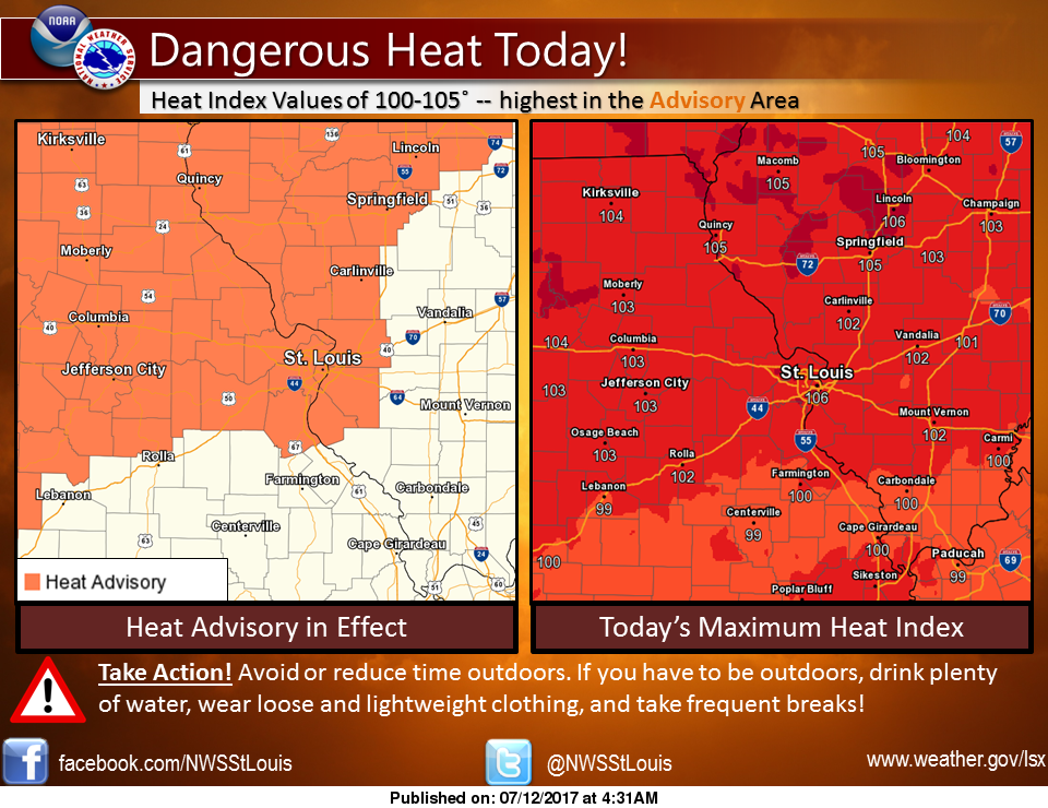 Very Hot and Humid Again Today