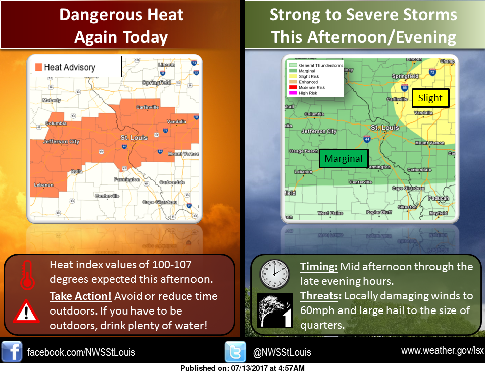 Hot & Humid Today, Possibly Severe Storms this Evening, Tonight