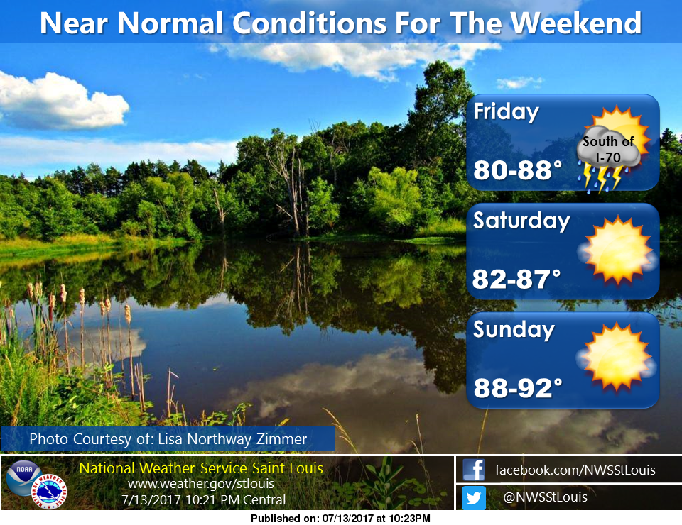 Mild temps for next few days, mid 90s on the way for the middle of next week