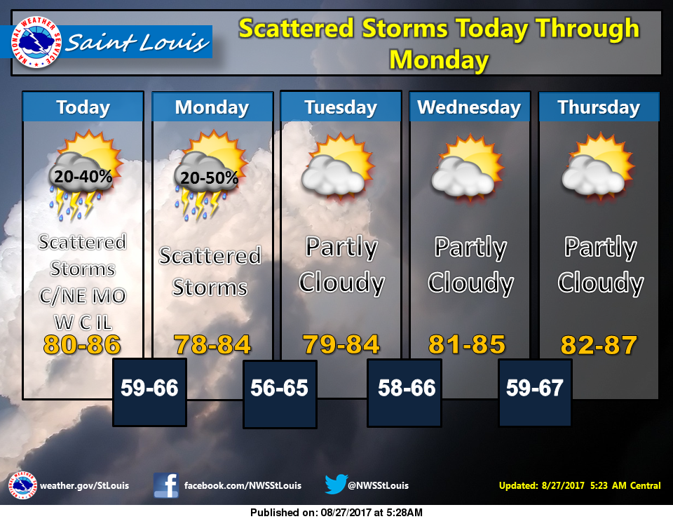 Sunny and Mild today, chance of storms tonight & tomorrow