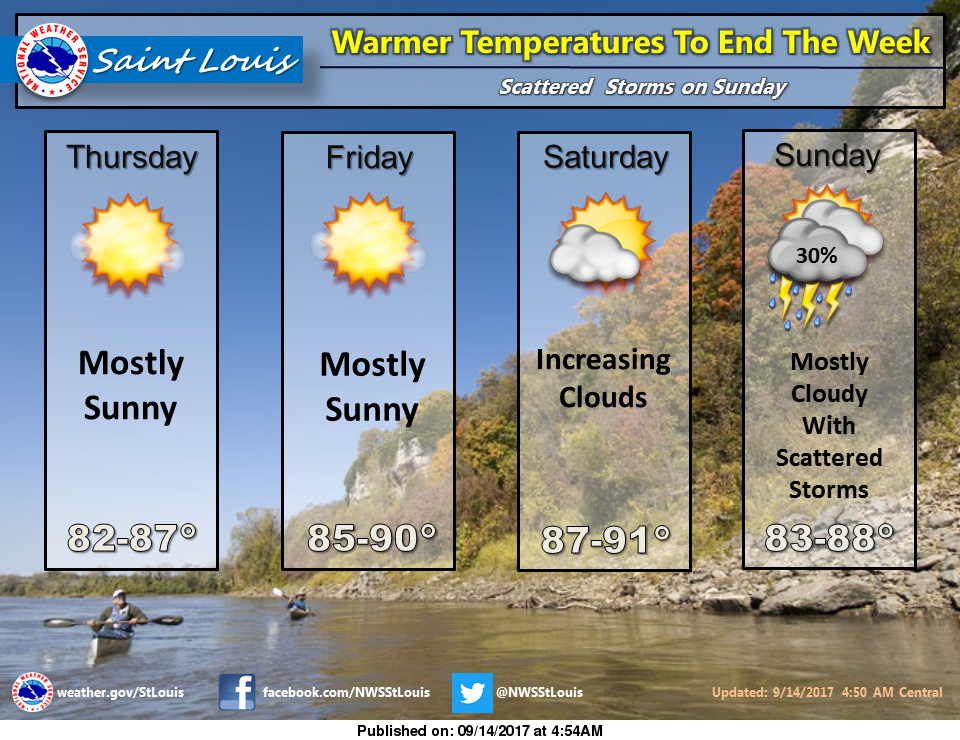 Although it's nearly fall, summer-like temps will return for several days