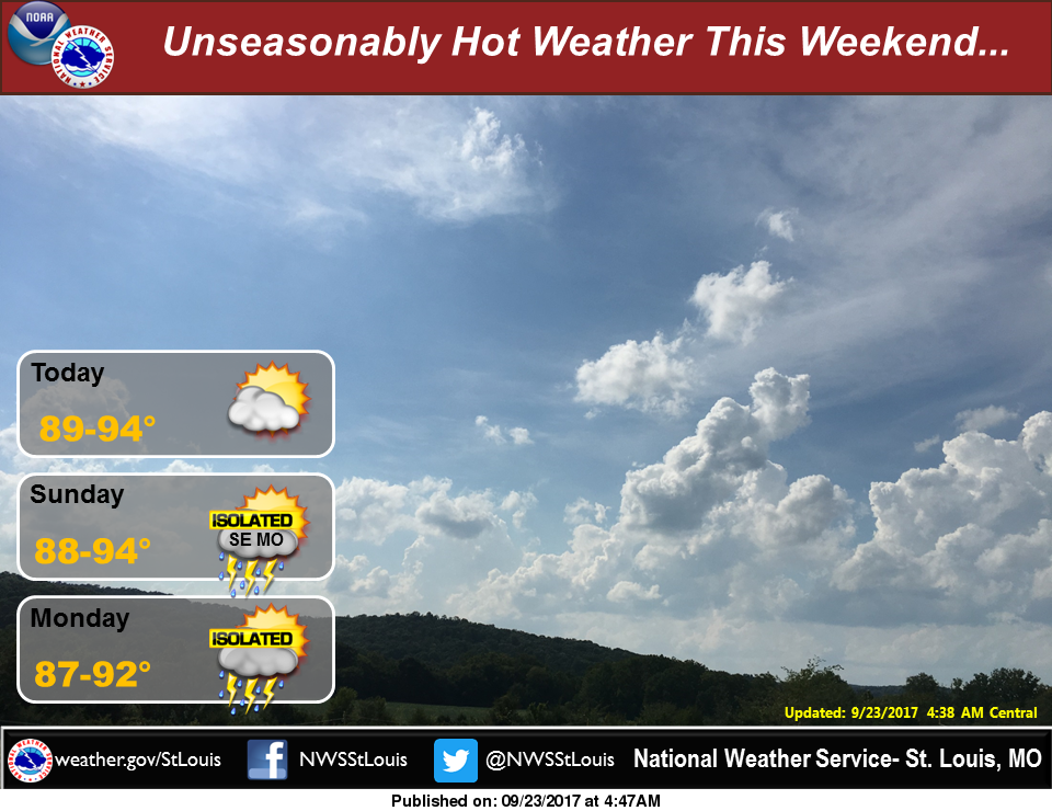 Hot Weather stays with us this weekend