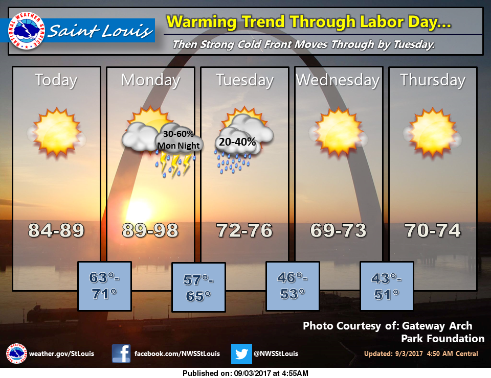 Warm up for the holiday weekend, then cool down for the return to work