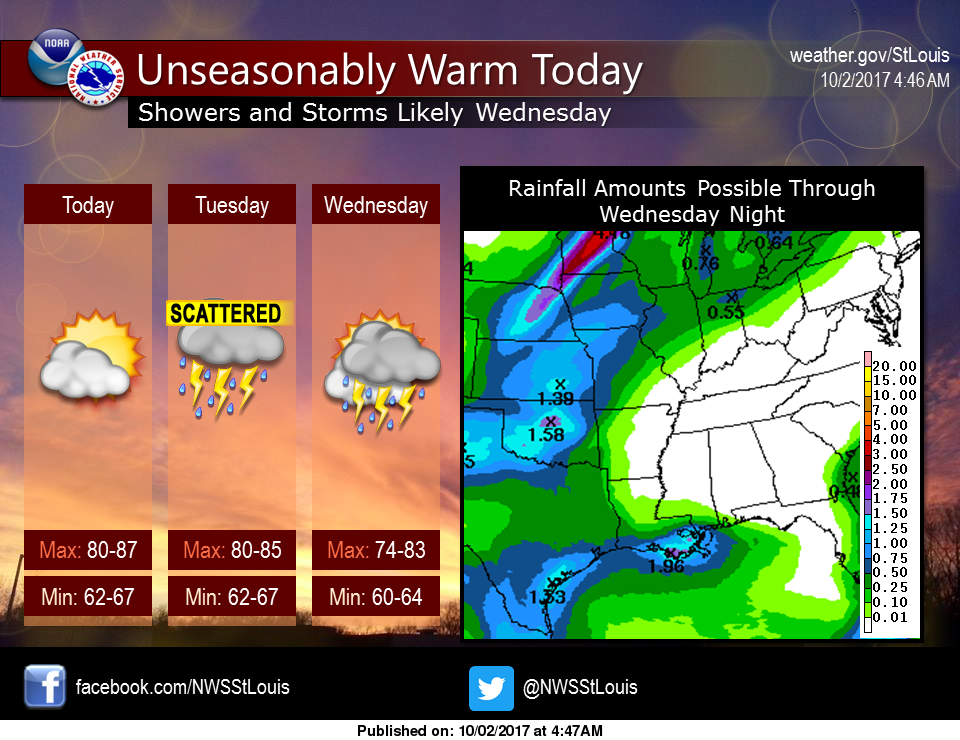 Warmer today and tomorrow---chances of rain each day after that