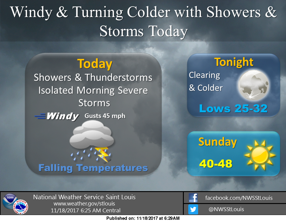 A Crazy Weather Day Today---chance of severe storms, high winds, falling temps