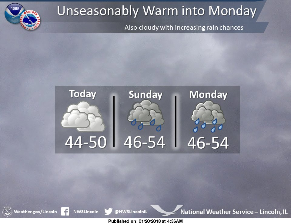 Mild weekend upon us, rain on Sunday Night and Monday Morning