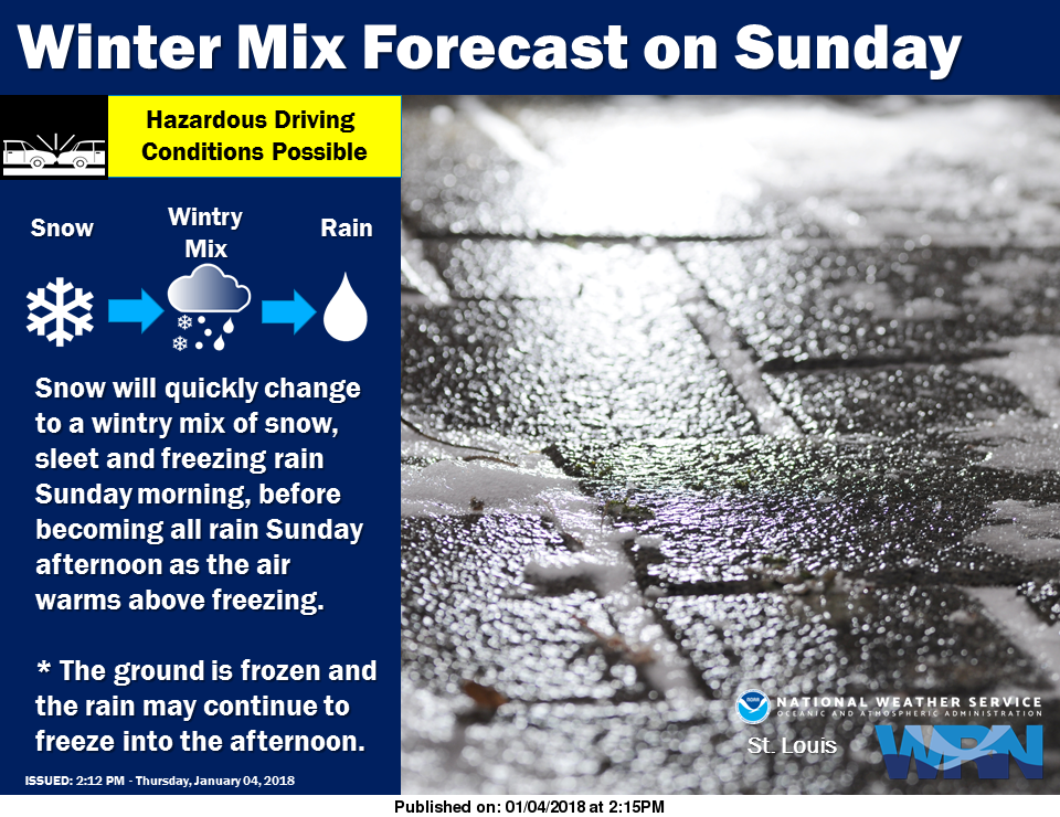 Cold Today & Saturday, Warmer but winter precipitation on the way for Sunday