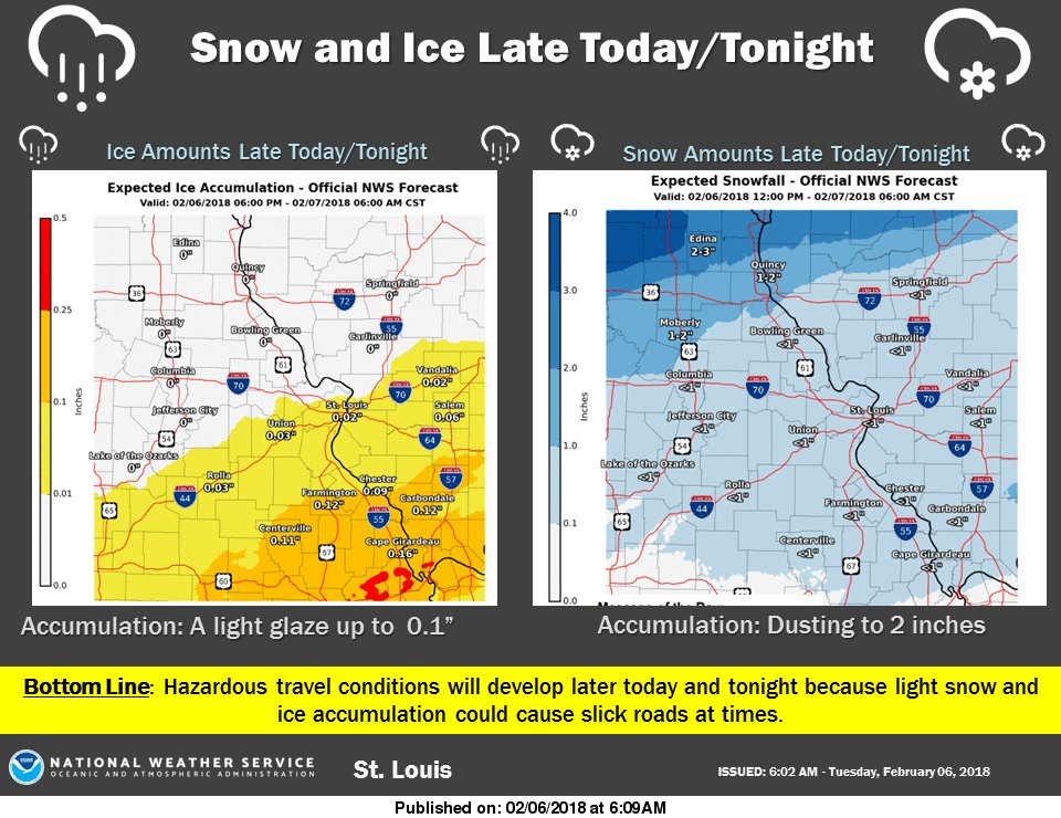 Wintry Mix of precipitation on the way for tonight
