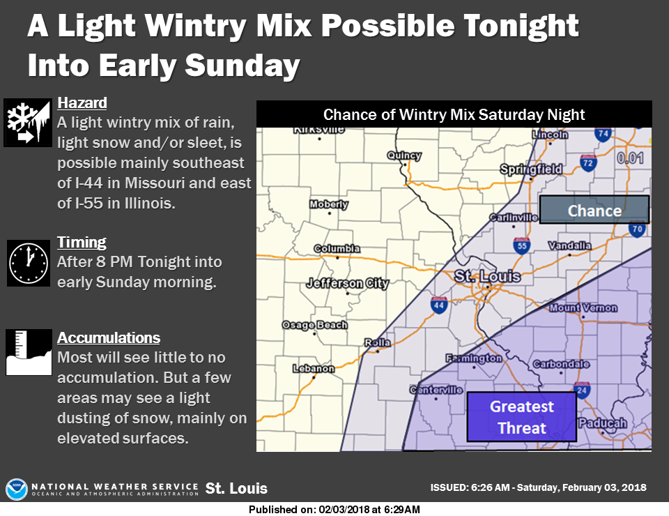 Mild today, rain & snow tonight---bigger snow possible Tuesday & Tuesday night