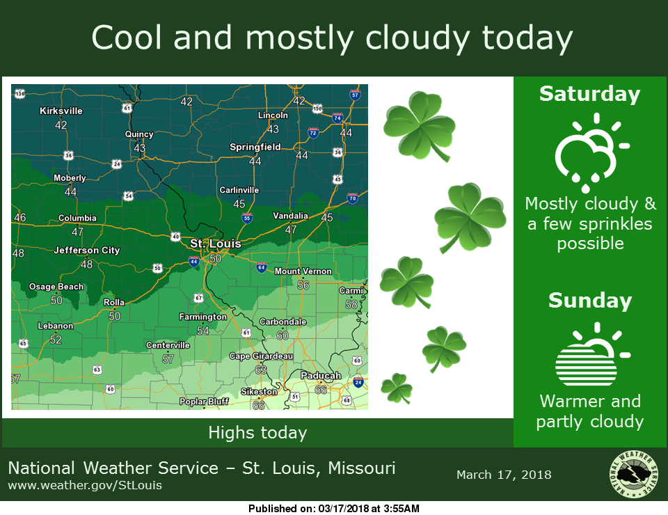 Cloudy & Cool for Today