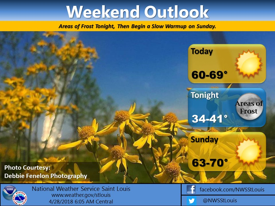 Sunny and Mild Weekend Ahead, Widespread frost expected tonight
