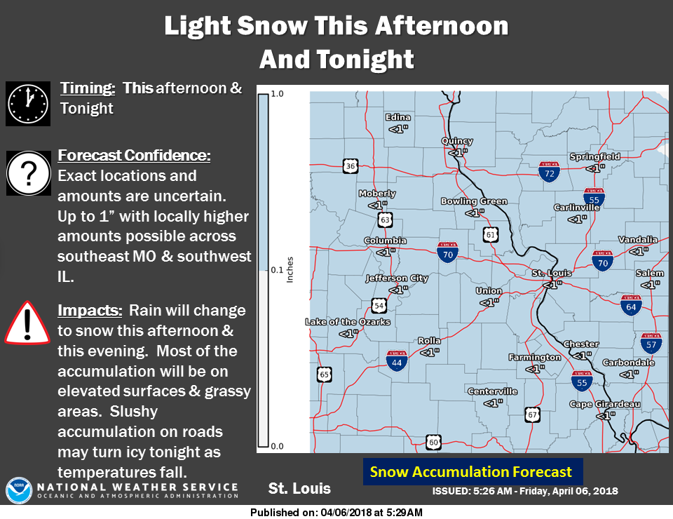 Snow still in the forecast for tonight---but little to no accumulation now expected