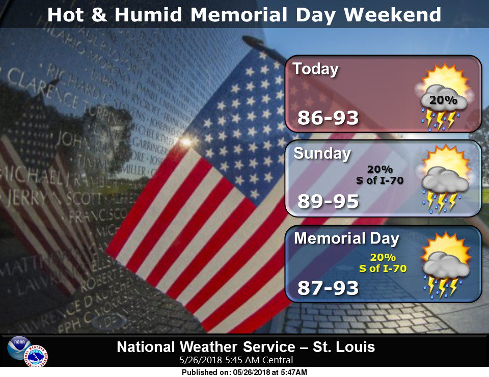 Hot & Humid with storms possible this Memorial Day Weekend