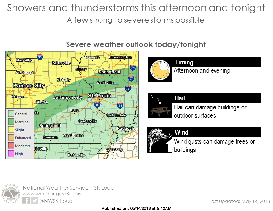 Sunny and Warm Today, Chance of Storms tonight