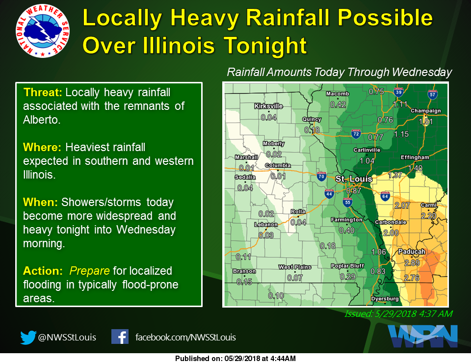 Heavy Rains could be on the way to the area tonight