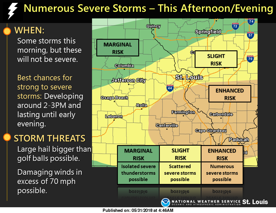 More severe storms possible for this afternoon/this evening