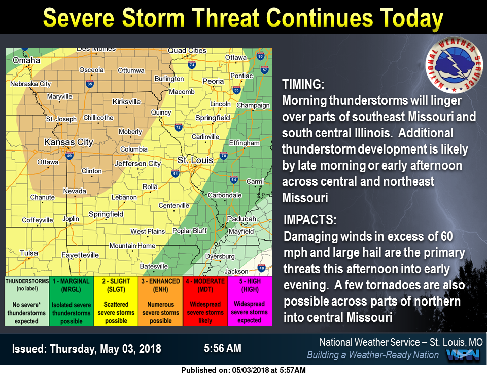 Storms moving thru today--Severe Storm threat Continues