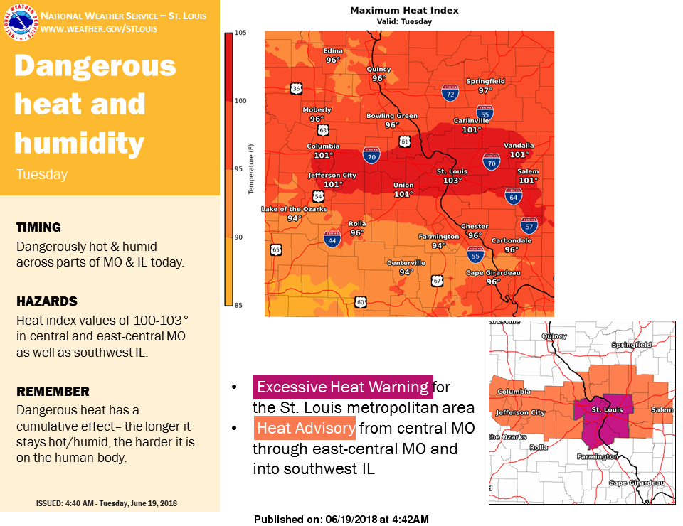 Heat Advisory in effect until 7 pm today