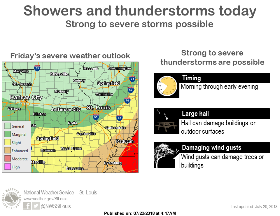 Severe Storms are Possible again today