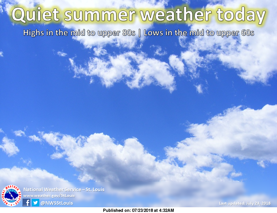 Mild Weather with us to start work week, should stay with us for a while