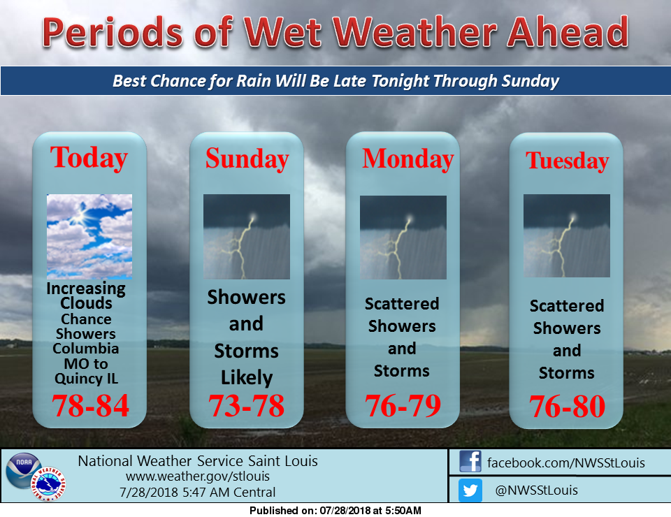 Sunny & Mild Today, Chance of Showers & Storms tonight and Sunday