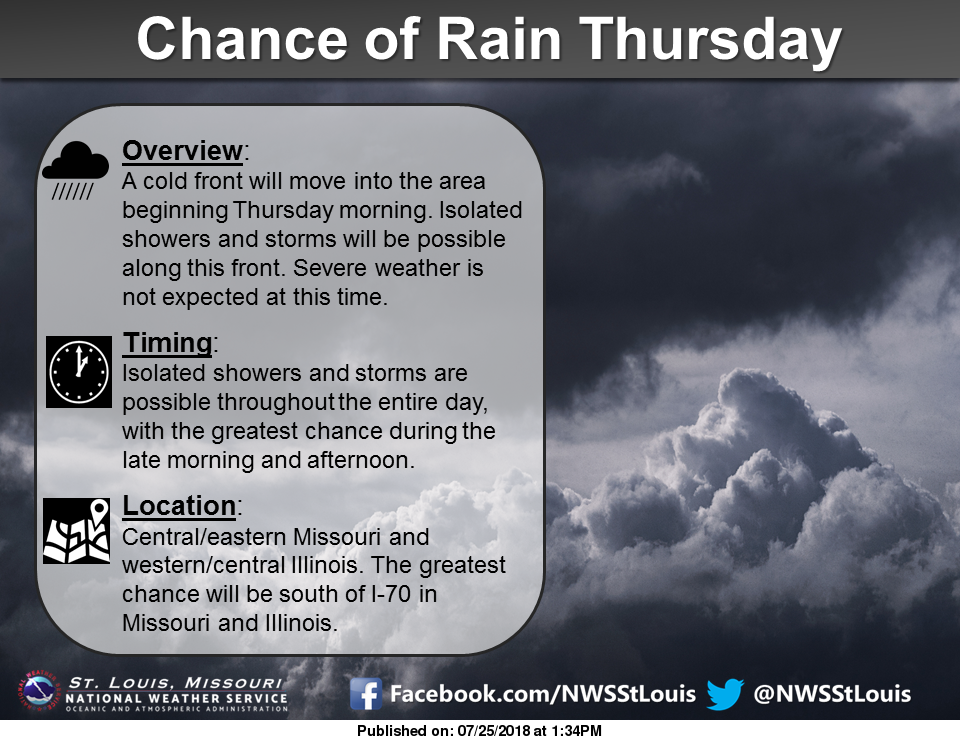 Chance of T-Storms today, Cooler temps on the way
