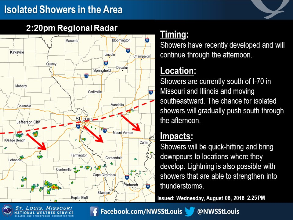 Isolated shower or t-storm could pop up this afternoon