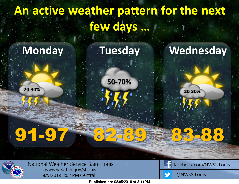 Hot & Humid today, Storms possible tonight & Tuesday