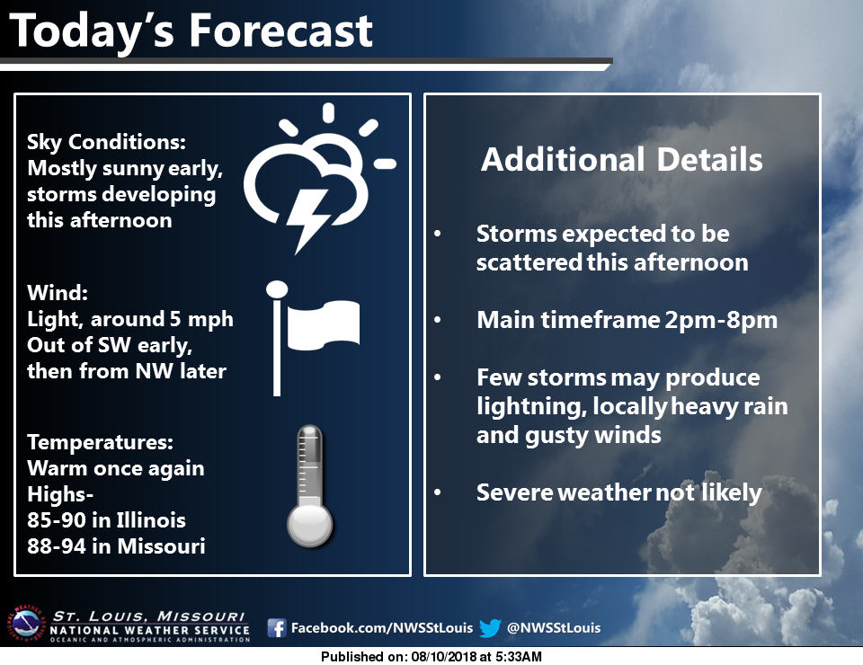 Some isolated strong storms could head our way this afternoon/tonight