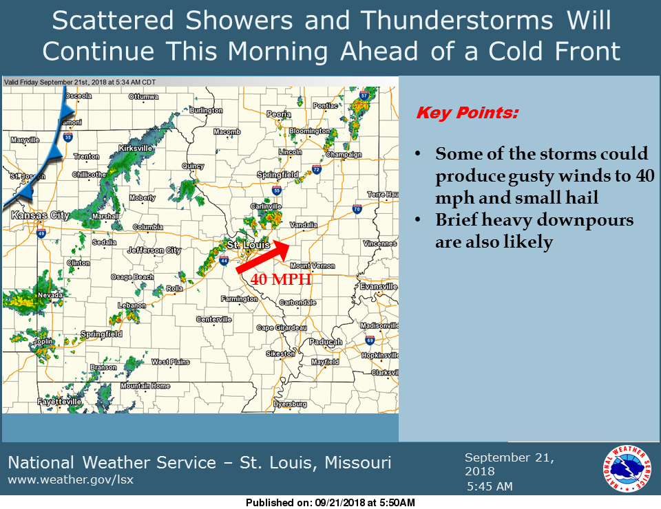 Showers & Storms on the way, then cooler temps to follow