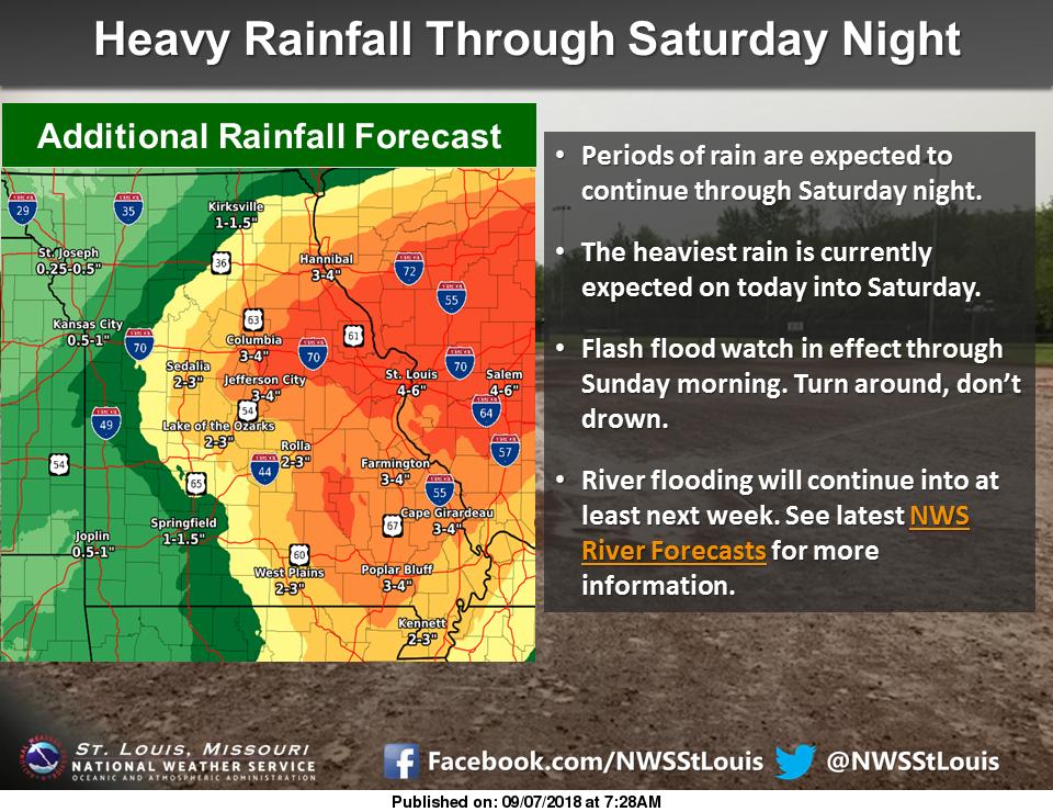 Heavy Rains still on the way for today, tomorrow