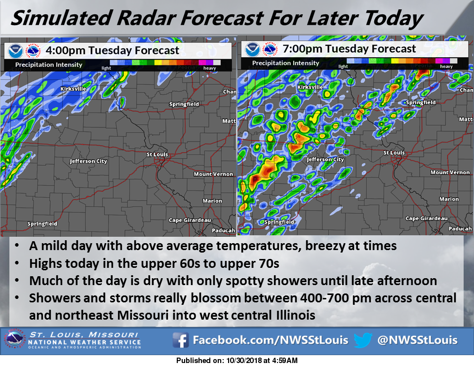 Warmer Today, Storms tonight, Cooler temps on Wednesday