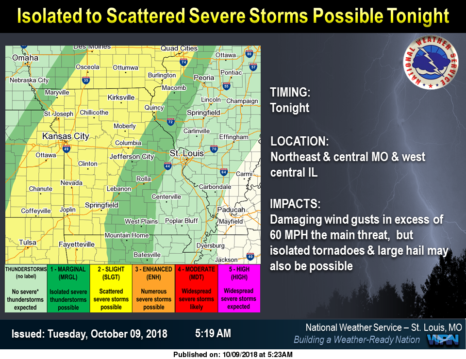 Isolated to Scattered Severe Storms Possible Overnight, into Wednesday morning